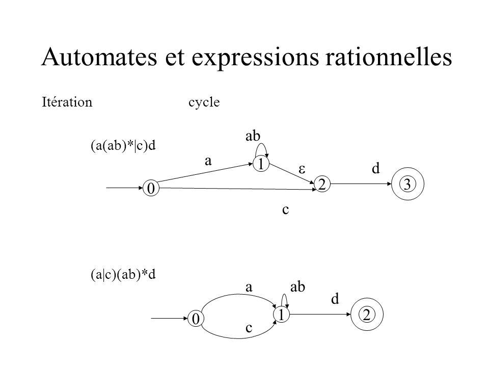 Automates et expressions rationnelles