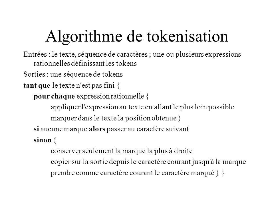 Algorithme de tokenisation