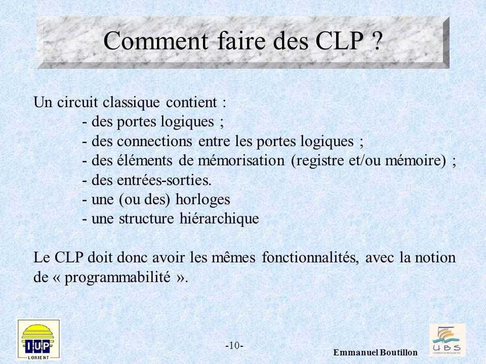Comment faire des CLP Un circuit classique contient :
