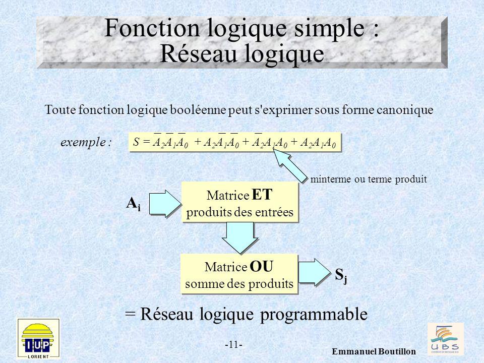 Fonction logique simple : Réseau logique