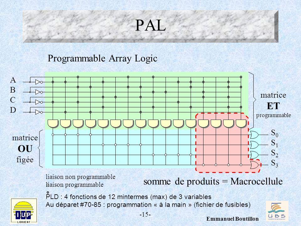 PAL Programmable Array Logic ET OU somme de produits = Macrocellule A
