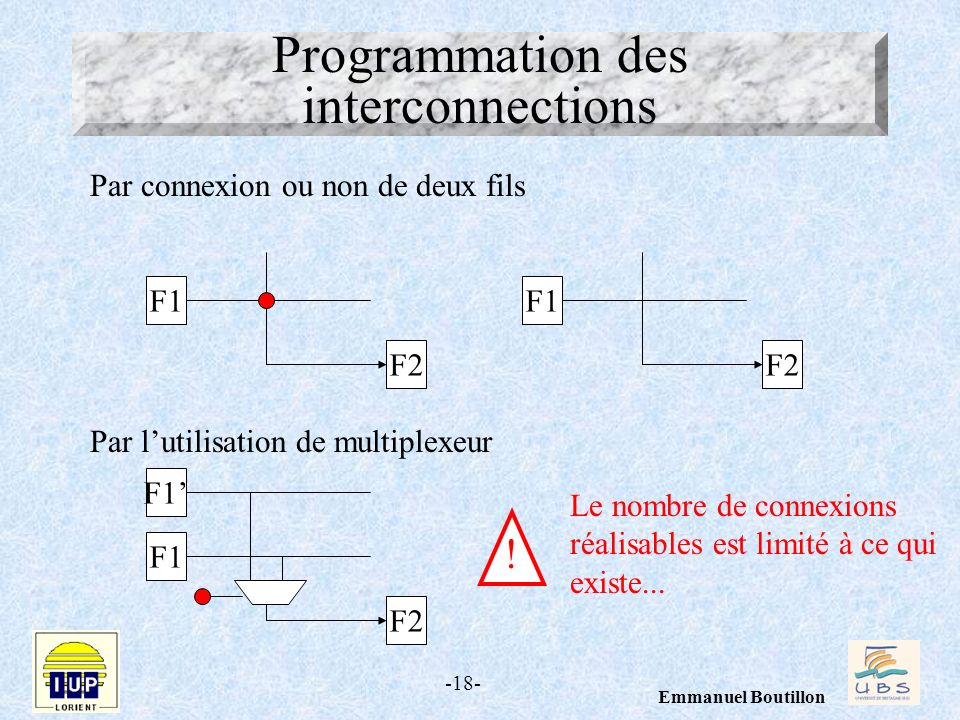 Programmation des interconnections