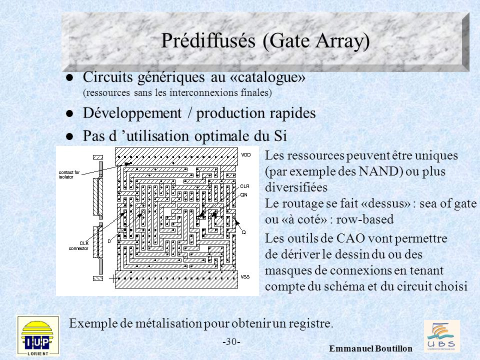 Prédiffusés (Gate Array)