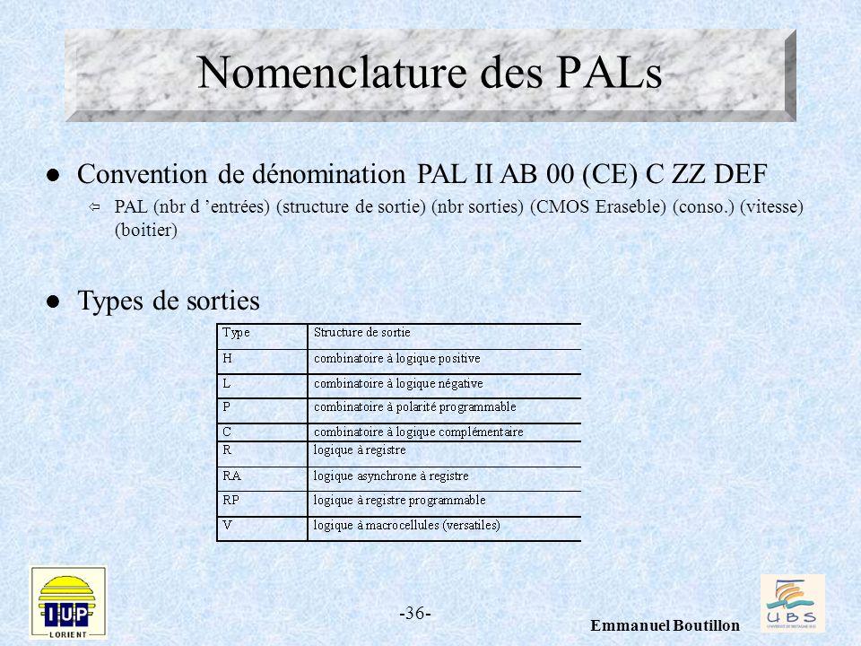 Nomenclature des PALs Convention de dénomination PAL II AB 00 (CE) C ZZ DEF.