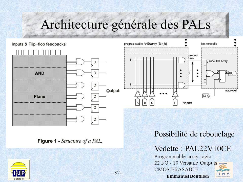 Architecture générale des PALs