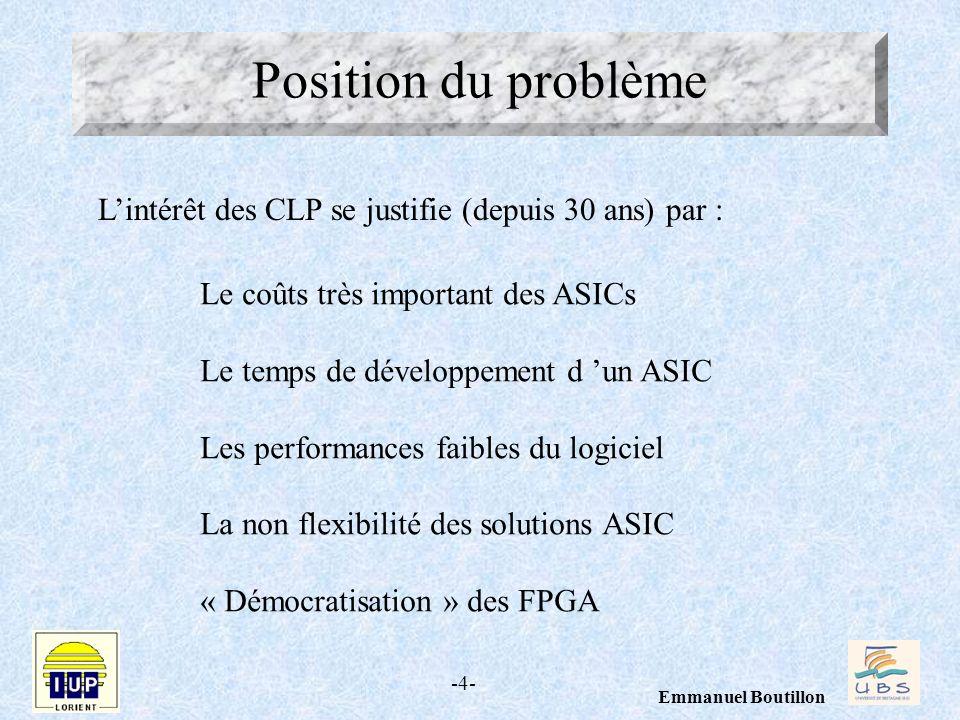 Position du problème L'intérêt des CLP se justifie (depuis 30 ans) par : Le coûts très important des ASICs.