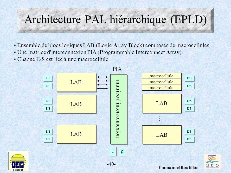 Architecture PAL hiérarchique (EPLD)