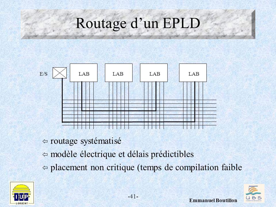 Routage d'un EPLD routage systématisé