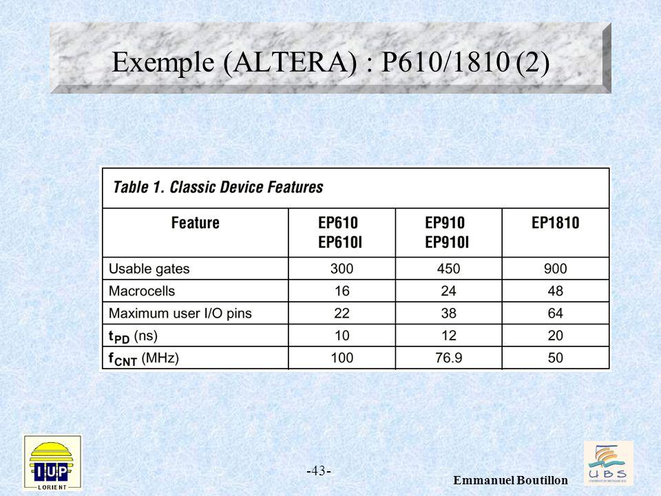 Exemple (ALTERA) : P610/1810 (2)