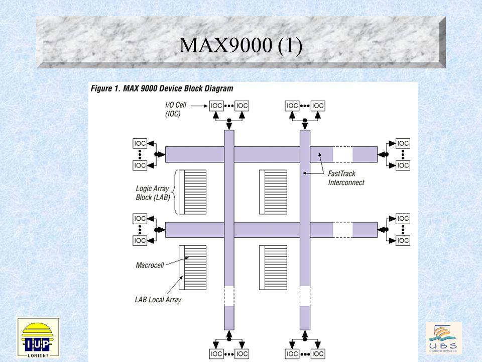 MAX9000 (1)