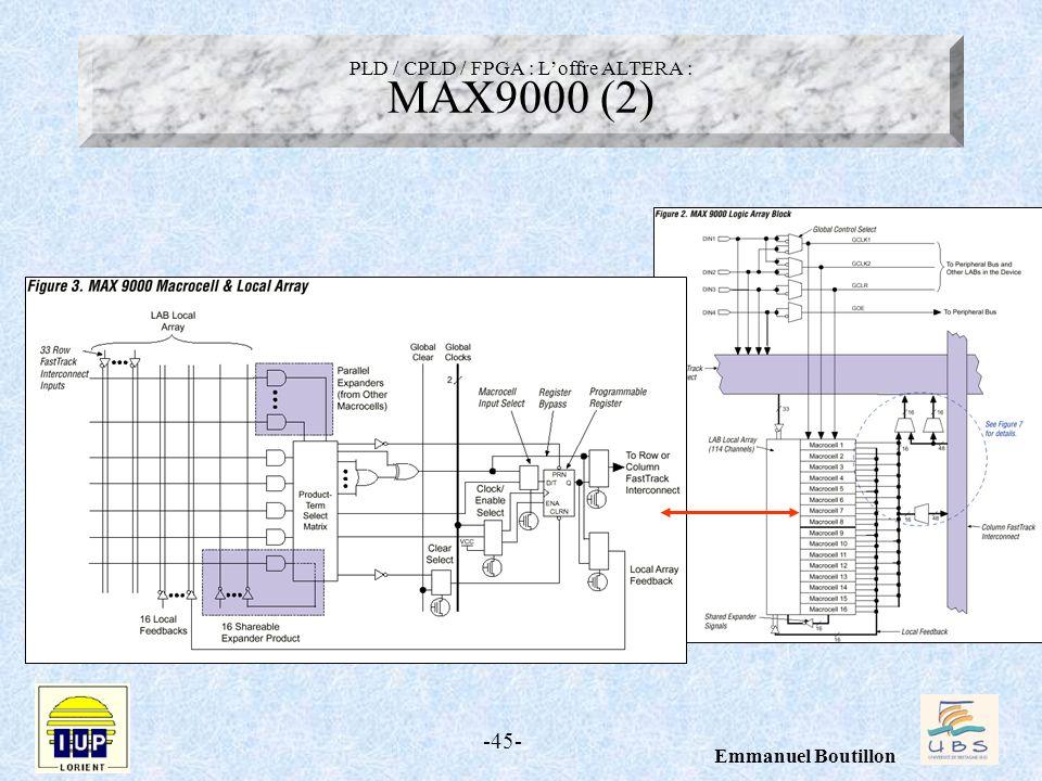 PLD / CPLD / FPGA : L'offre ALTERA : MAX9000 (2)