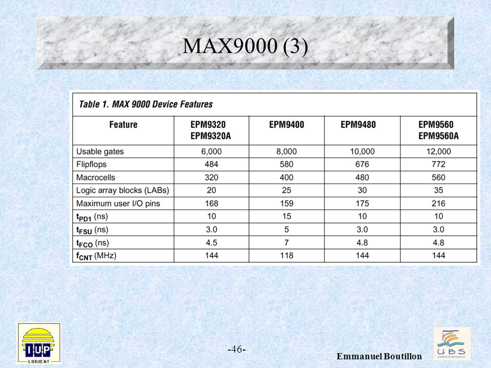 MAX9000 (3)