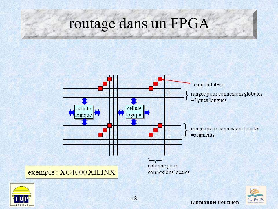 routage dans un FPGA exemple : XC4000 XILINX commutateur
