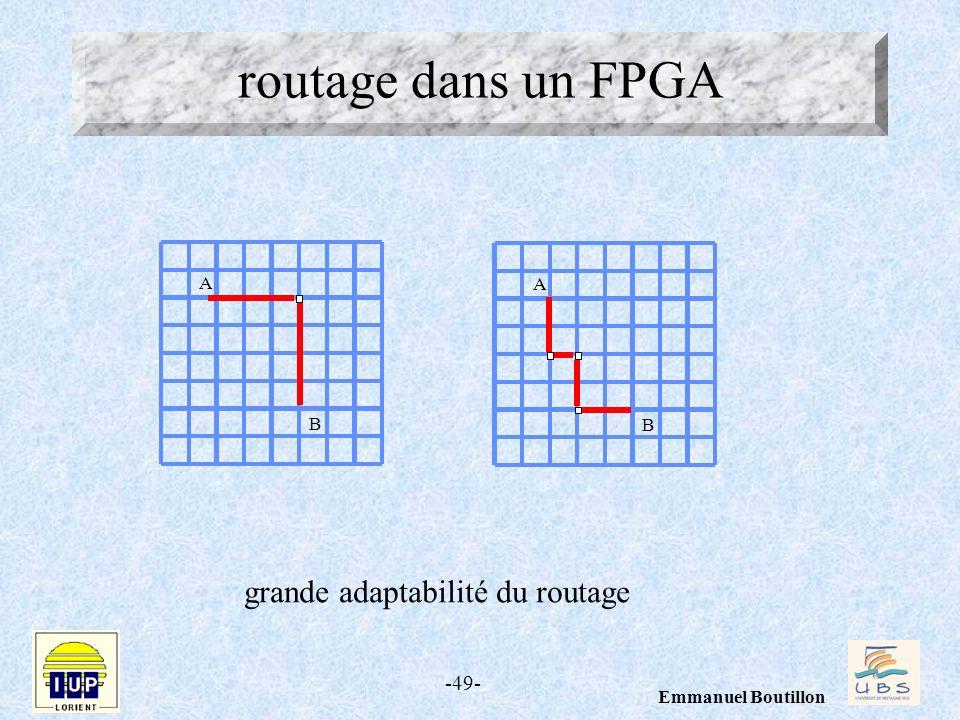 routage dans un FPGA A A B B grande adaptabilité du routage