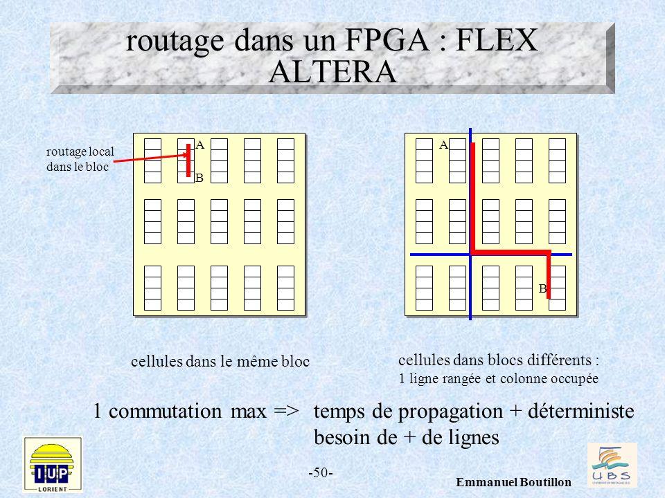 routage dans un FPGA : FLEX ALTERA