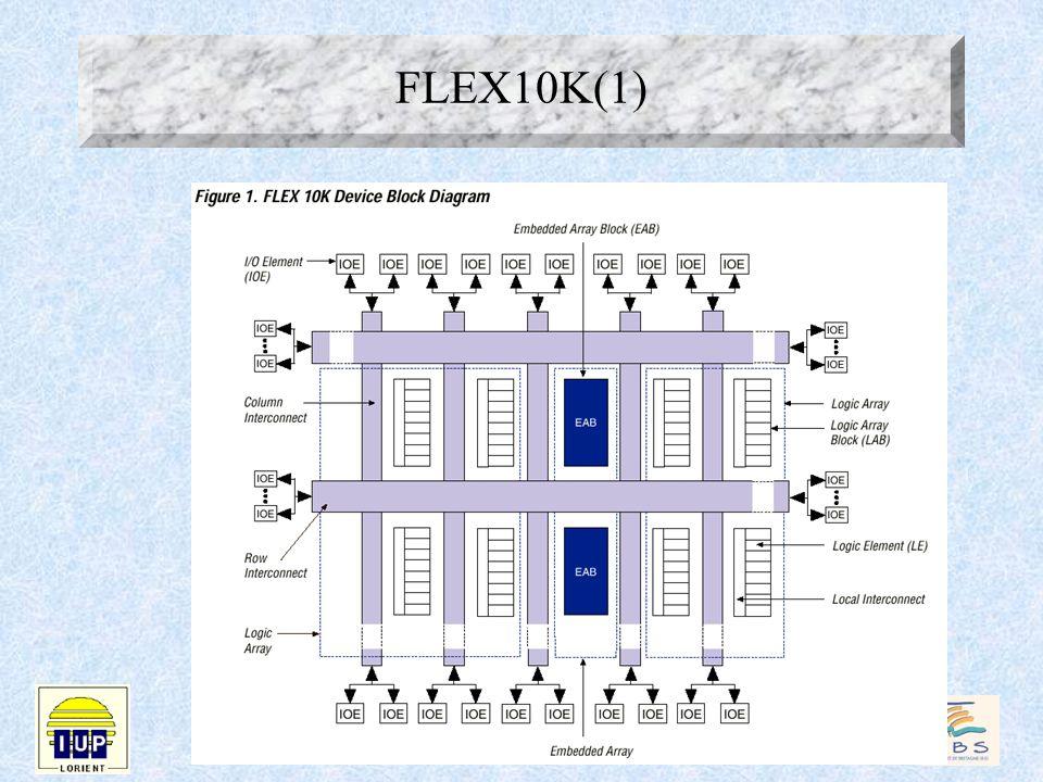 FLEX10K(1)