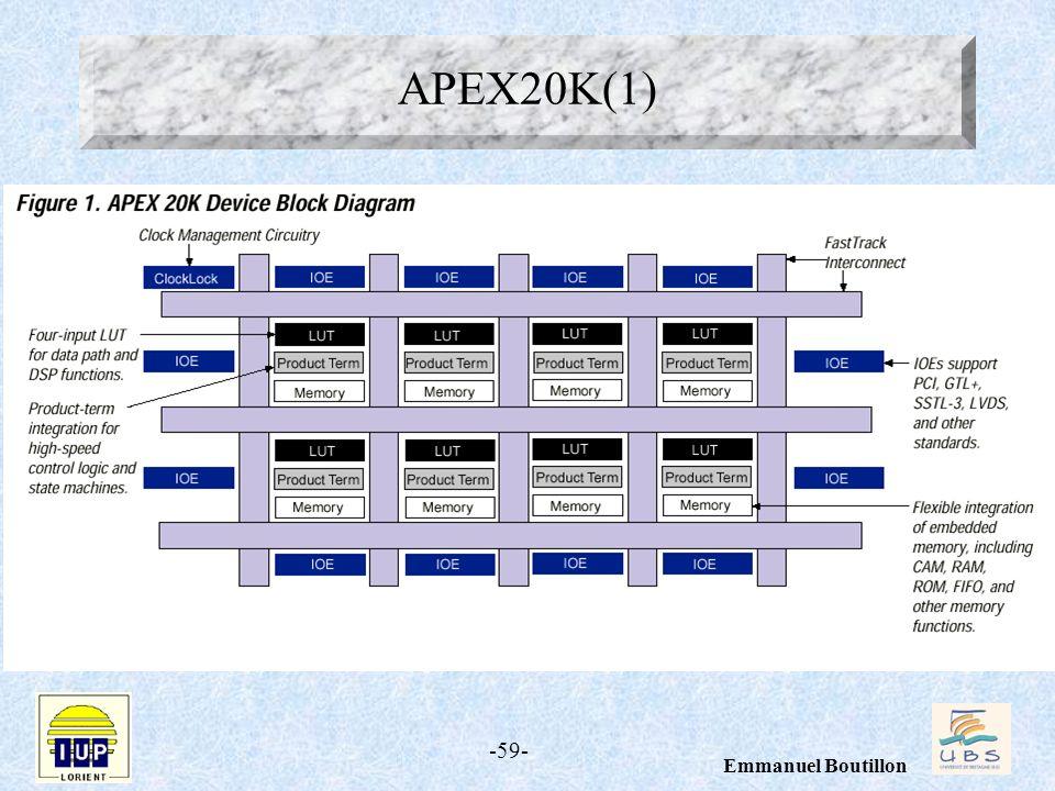 APEX20K(1)