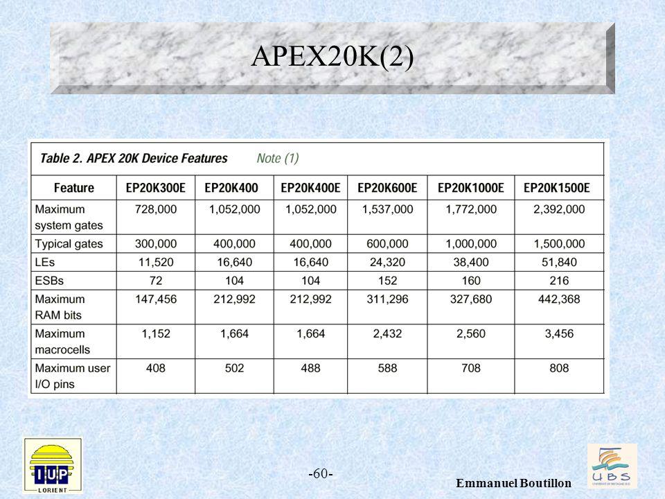 APEX20K(2)