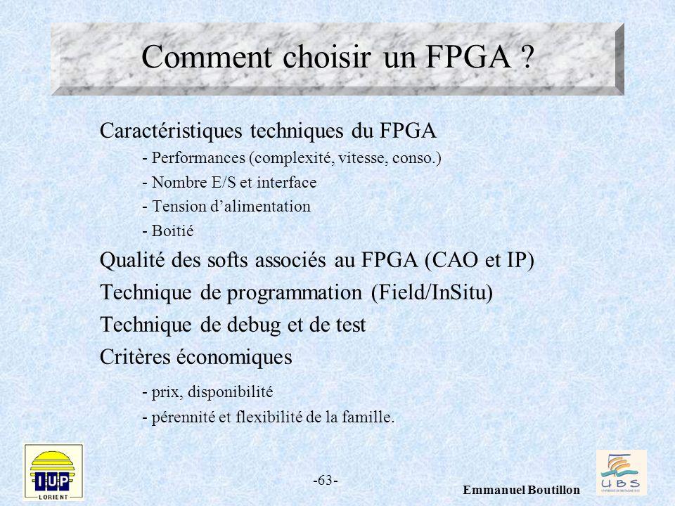 Comment choisir un FPGA