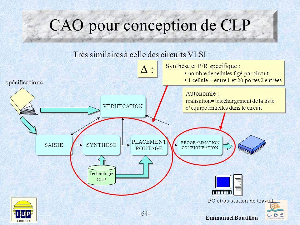 CAO pour conception de CLP