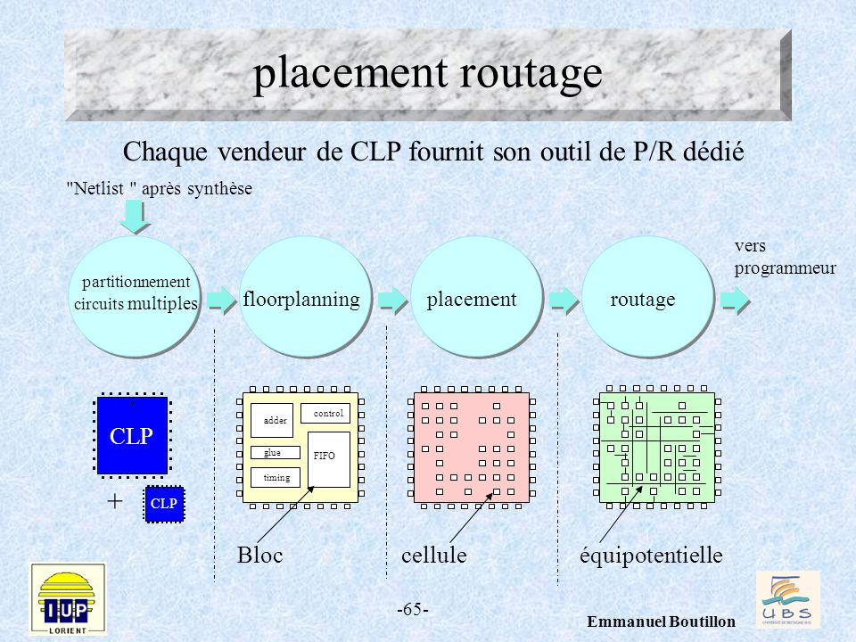 placement routage Chaque vendeur de CLP fournit son outil de P/R dédié