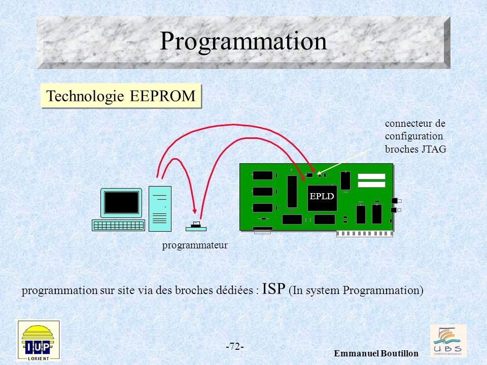 Programmation Technologie EEPROM