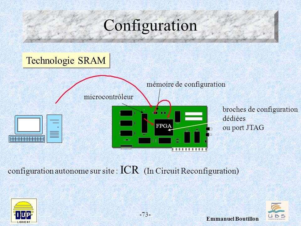 Configuration Technologie SRAM