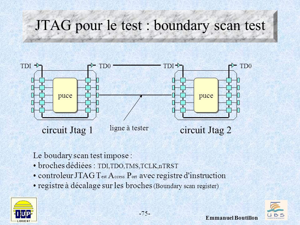 JTAG pour le test : boundary scan test