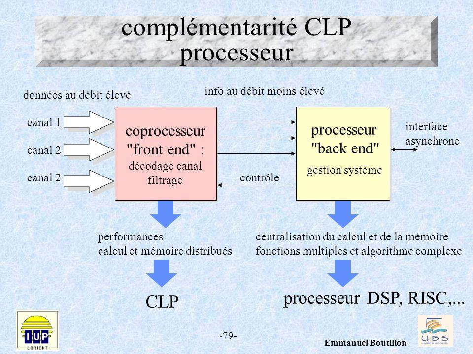 complémentarité CLP processeur