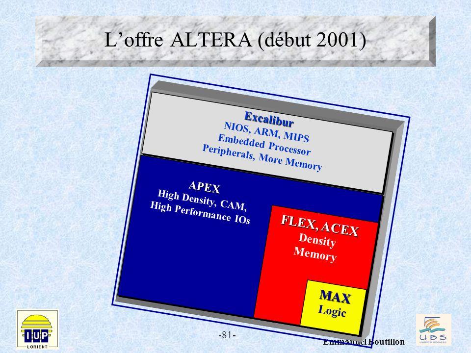 L'offre ALTERA (début 2001)