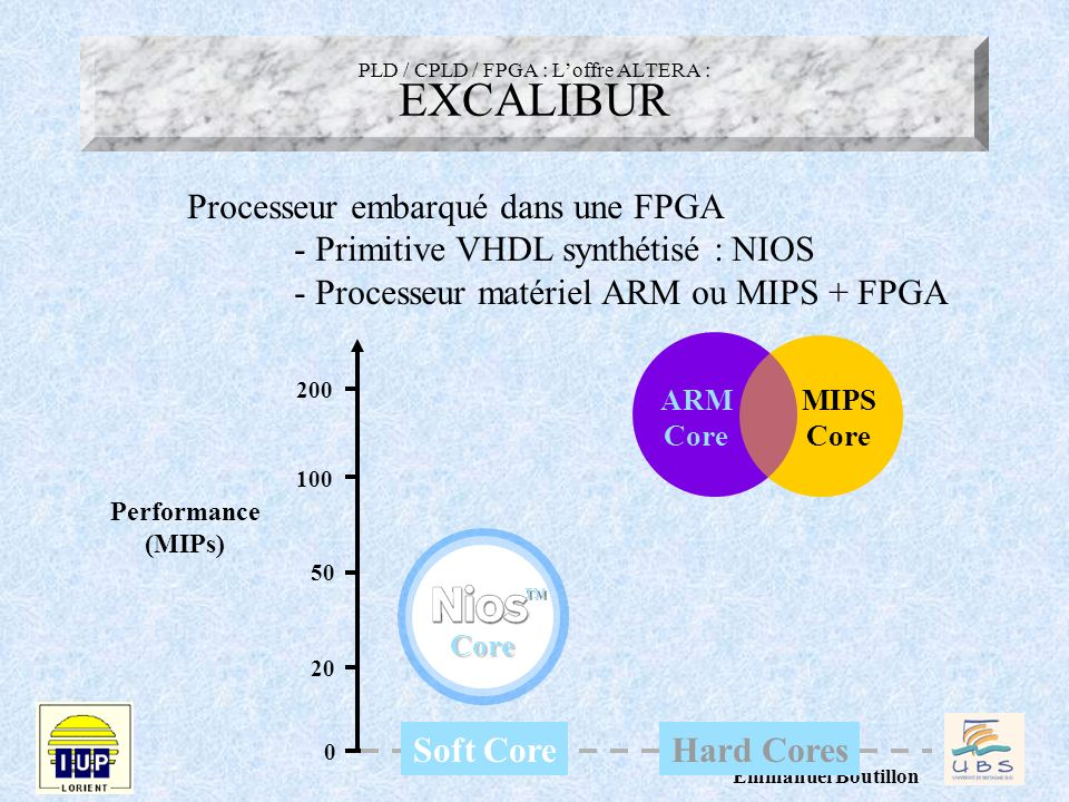 PLD / CPLD / FPGA : L'offre ALTERA : EXCALIBUR