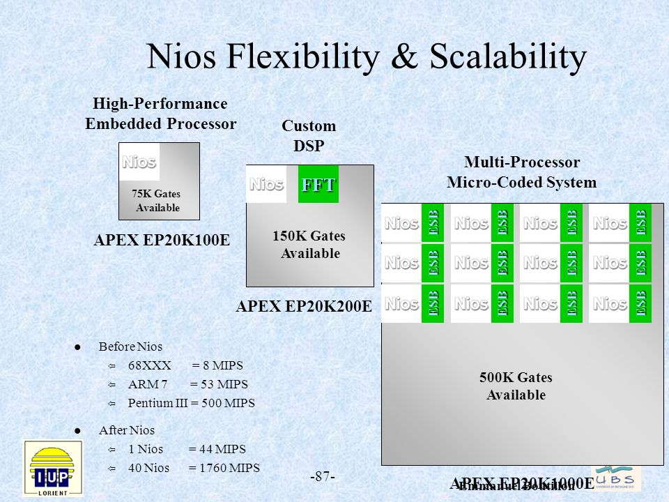 Nios Flexibility & Scalability