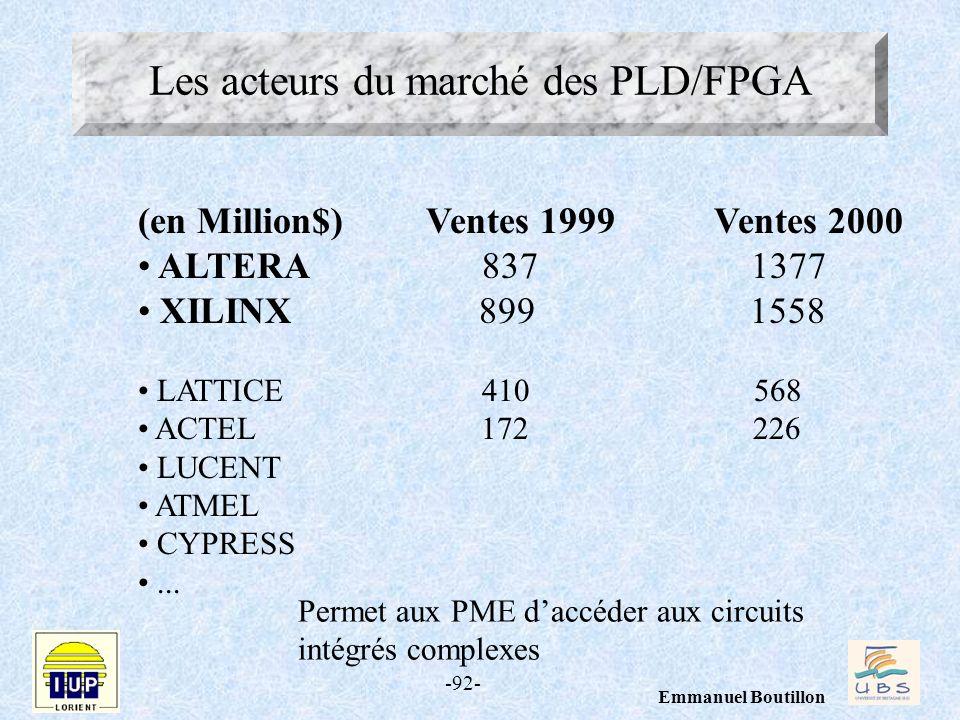Les acteurs du marché des PLD/FPGA