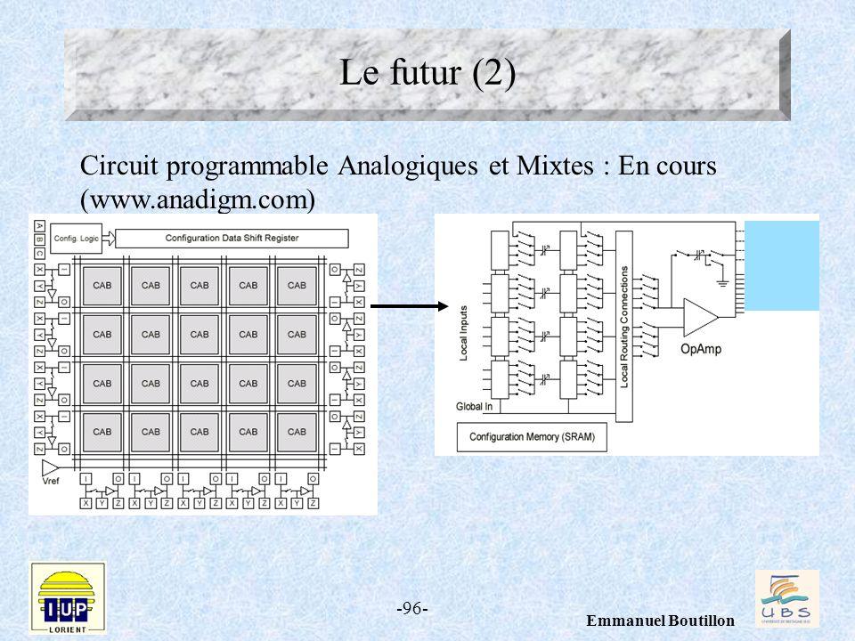 Le futur (2) Circuit programmable Analogiques et Mixtes : En cours (www.anadigm.com)