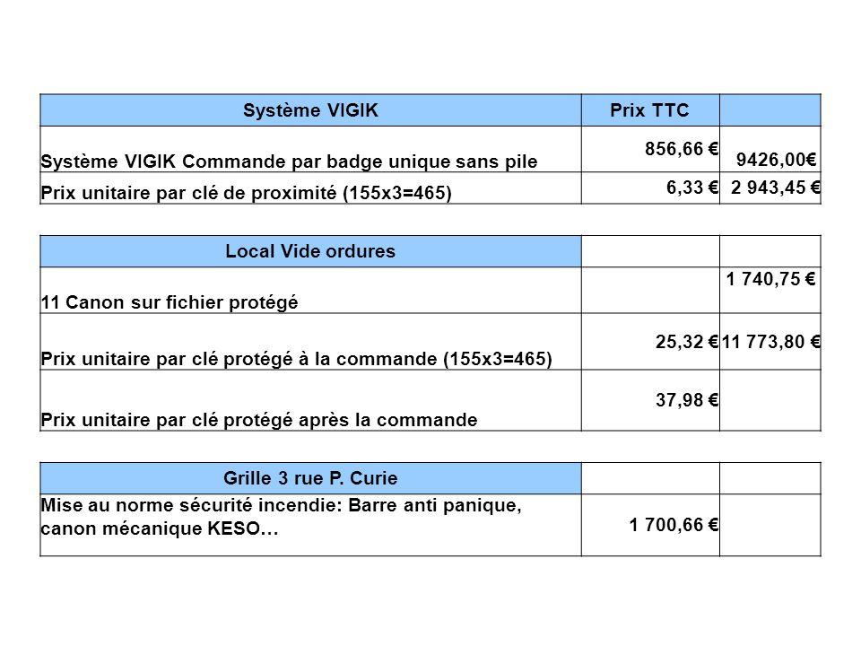 Système VIGIK Prix TTC. Système VIGIK Commande par badge unique sans pile. 856,66 € 9426,00€ Prix unitaire par clé de proximité (155x3=465)