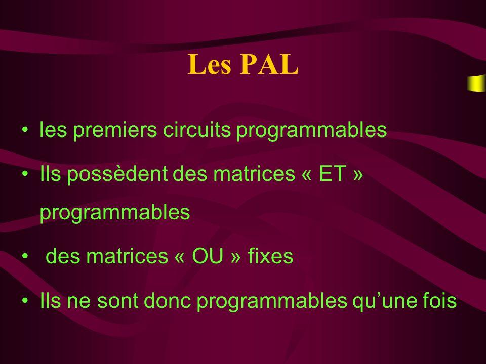 Les PAL les premiers circuits programmables