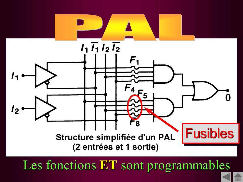 Les fonctions ET sont programmables