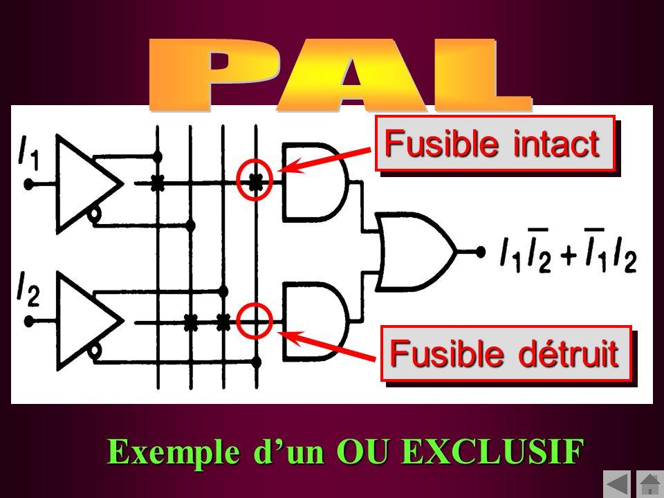 Exemple d'un OU EXCLUSIF