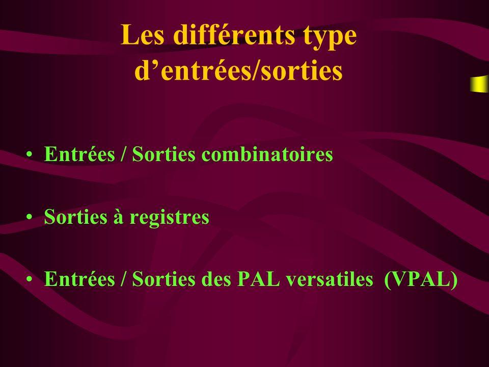 Les différents type d'entrées/sorties
