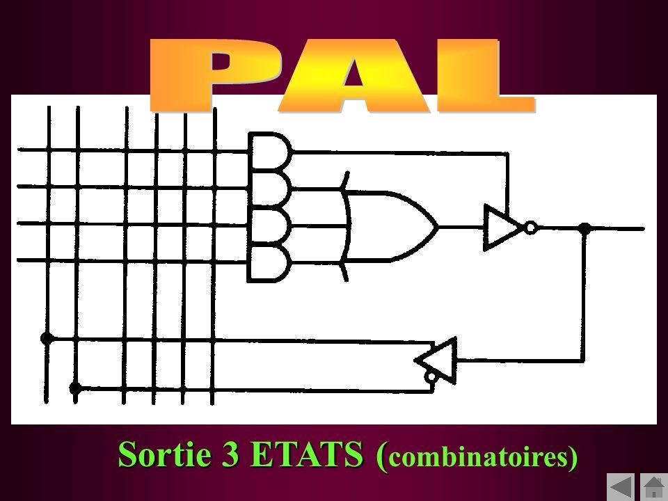 Sortie 3 ETATS (combinatoires)