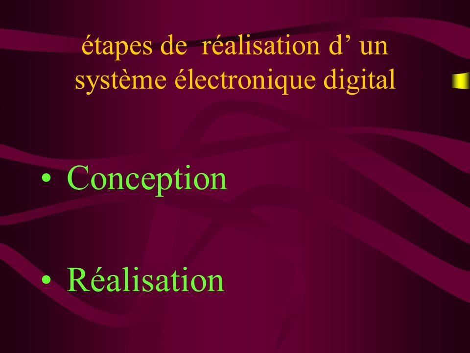 étapes de réalisation d' un système électronique digital