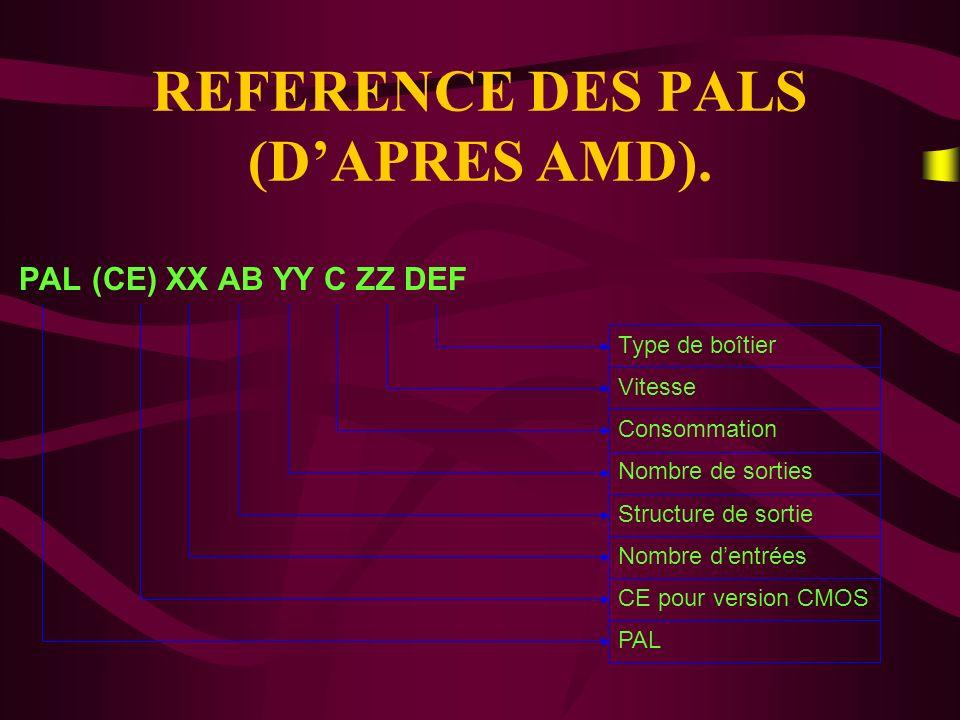 REFERENCE DES PALS (D'APRES AMD).