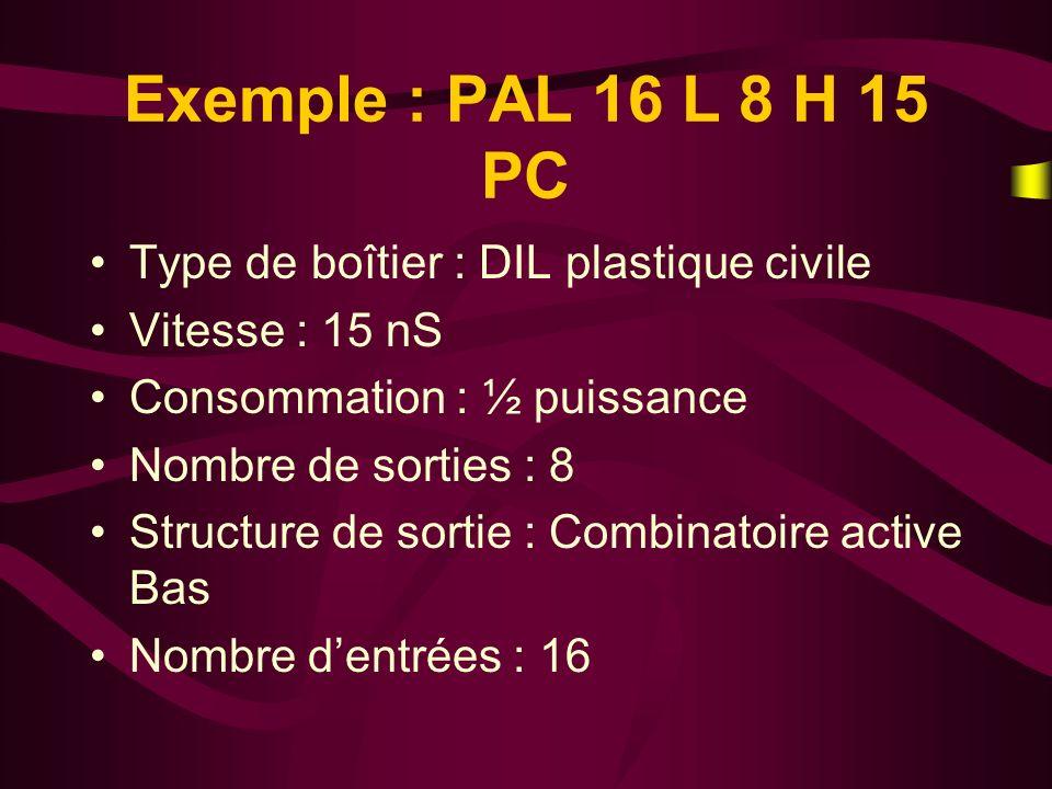 Exemple : PAL 16 L 8 H 15 PC Type de boîtier : DIL plastique civile
