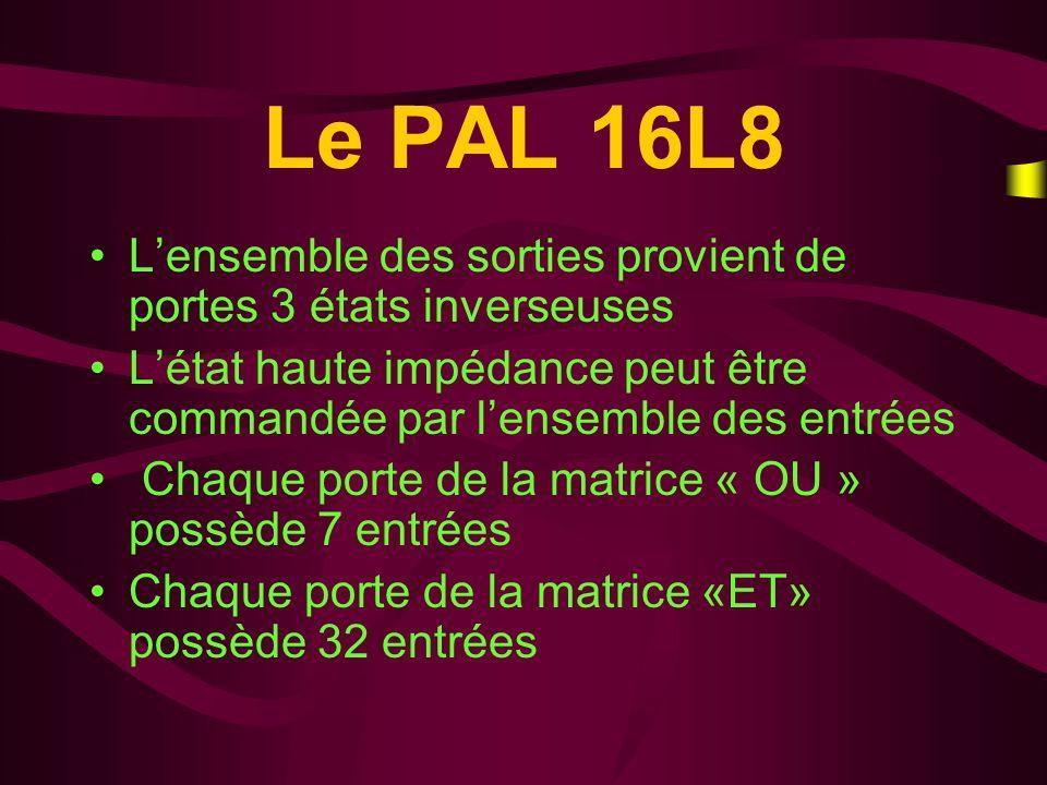 Le PAL 16L8 L'ensemble des sorties provient de portes 3 états inverseuses. L'état haute impédance peut être commandée par l'ensemble des entrées.