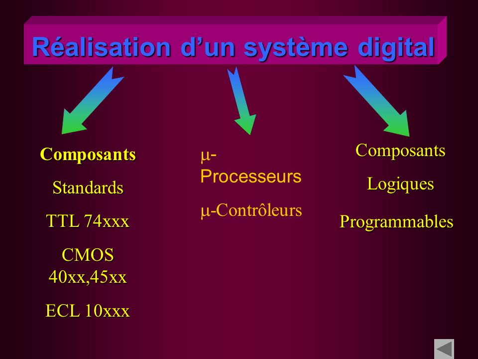 Réalisation d'un système digital