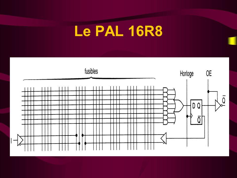 Le PAL 16R8