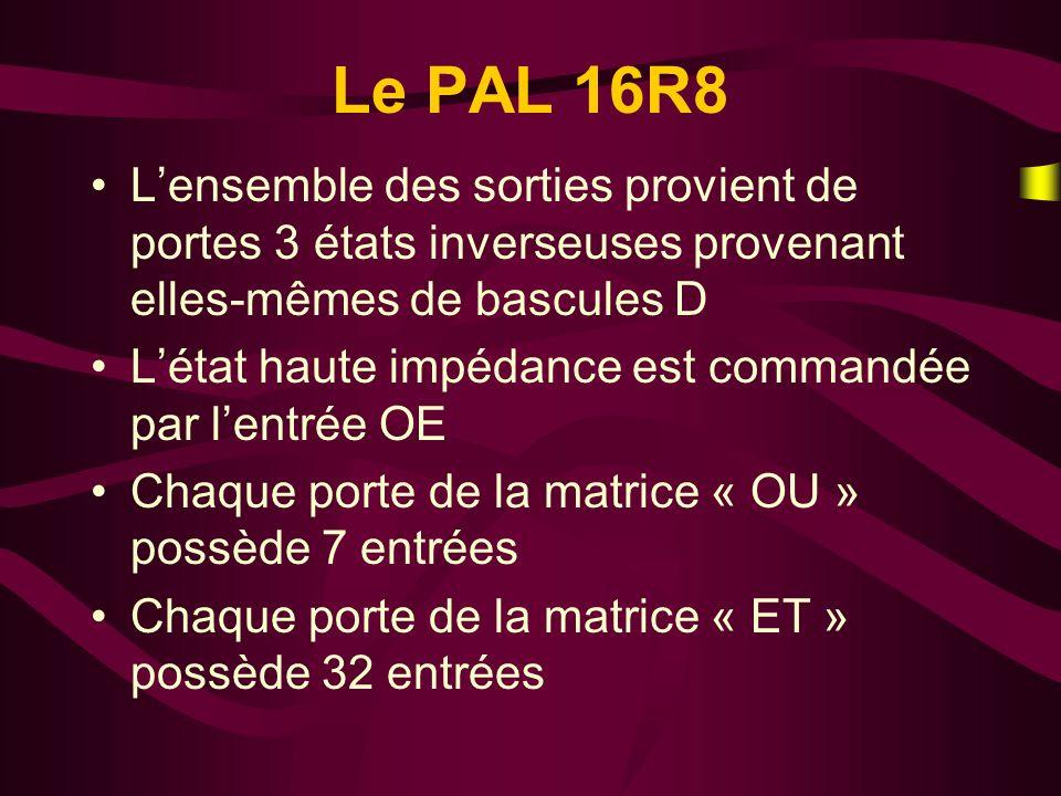 Le PAL 16R8 L'ensemble des sorties provient de portes 3 états inverseuses provenant elles-mêmes de bascules D.