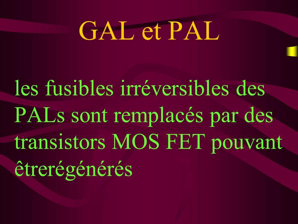 GAL et PAL les fusibles irréversibles des PALs sont remplacés par des transistors MOS FET pouvant êtrerégénérés.