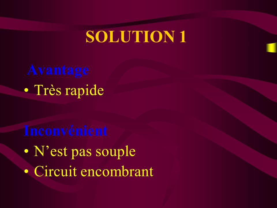 SOLUTION 1 Très rapide Inconvénient N'est pas souple