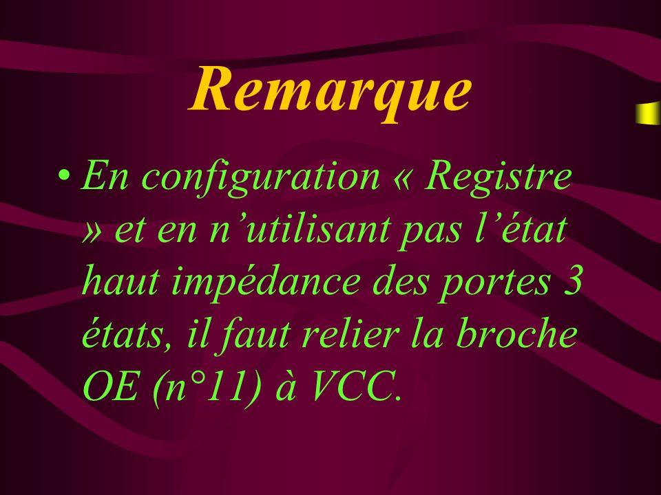 Remarque En configuration « Registre » et en n'utilisant pas l'état haut impédance des portes 3 états, il faut relier la broche OE (n°11) à VCC.